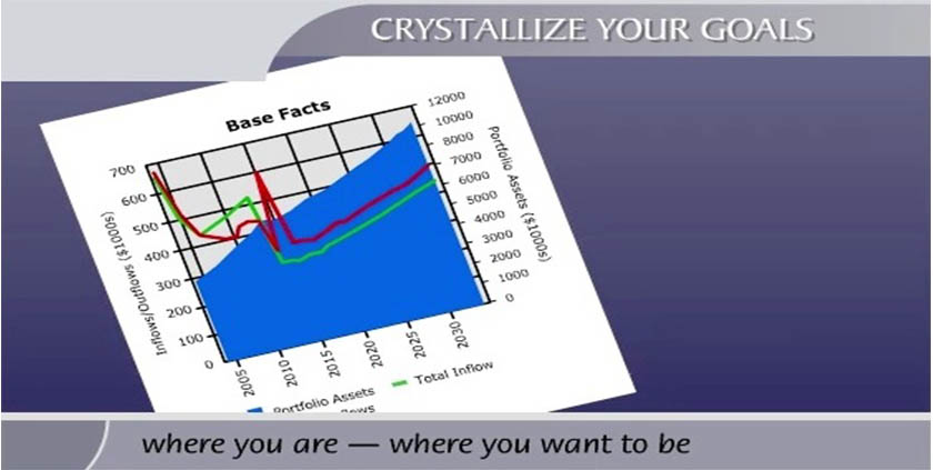 crystallize your goals chart