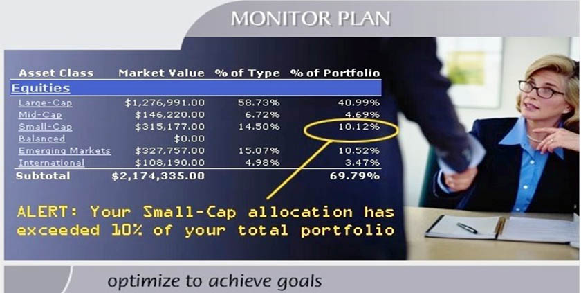 monitor plans chart